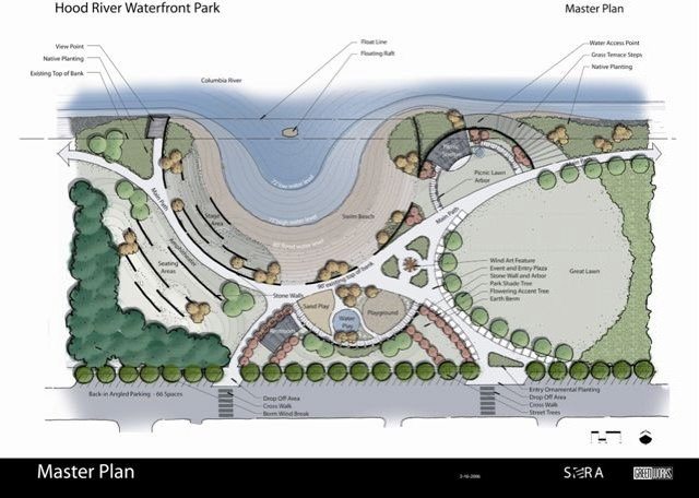 San diego waterfront design lindsay brown studio for Waterfront landscape design